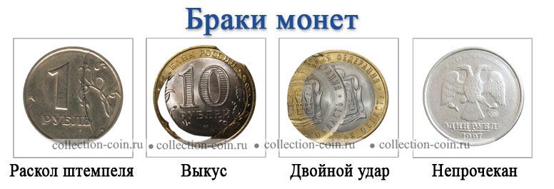 Сборник российских монет названия советских шоколадных конфет