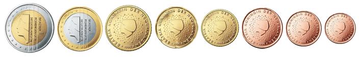 monety-evro-niderlandov